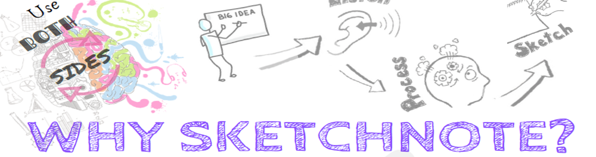 WHY SKETCHNOTE? UNDERSTANDING NON-LINGUISTIC NOTE TAKING